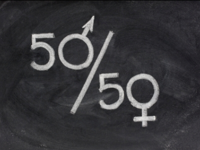 gender equal opportunity or representation