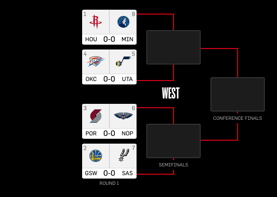 Nba Playoffs 2018